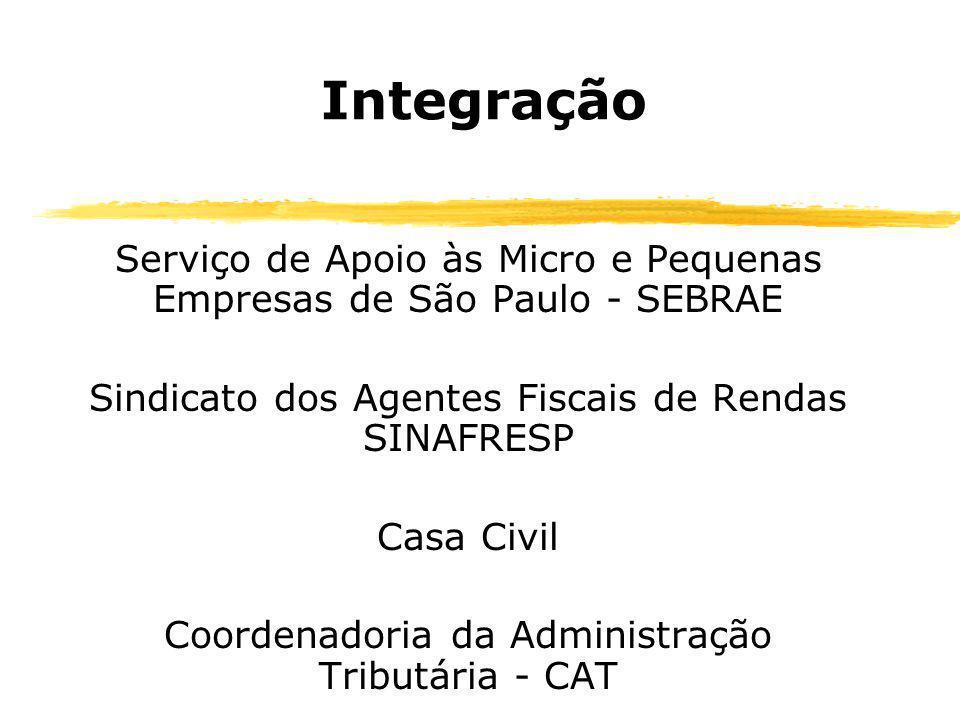 Integração Serviço de Apoio às Micro e Pequenas Empresas de São Paulo - SEBRAE Sindicato dos Agentes Fiscais de Rendas SINAFRESP Casa Civil Coordenado