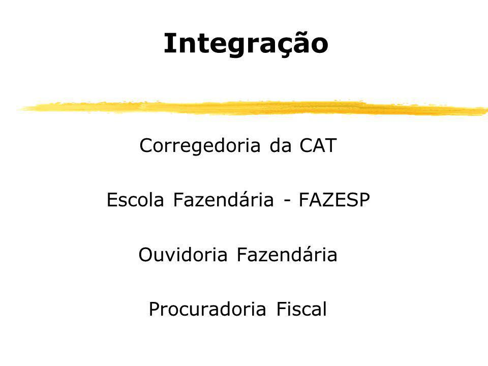 Integração Corregedoria da CAT Escola Fazendária - FAZESP Ouvidoria Fazendária Procuradoria Fiscal