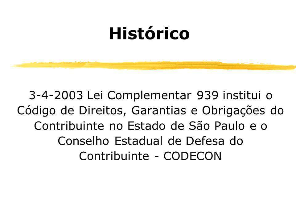 Histórico 3-4-2003 Lei Complementar 939 institui o Código de Direitos, Garantias e Obrigações do Contribuinte no Estado de São Paulo e o Conselho Estadual de Defesa do Contribuinte - CODECON