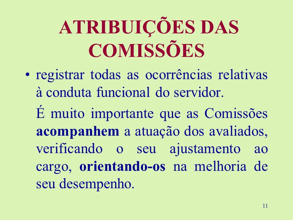 11 ATRIBUIÇÕES DAS COMISSÕES registrar todas as ocorrências relativas à conduta funcional do servidor.