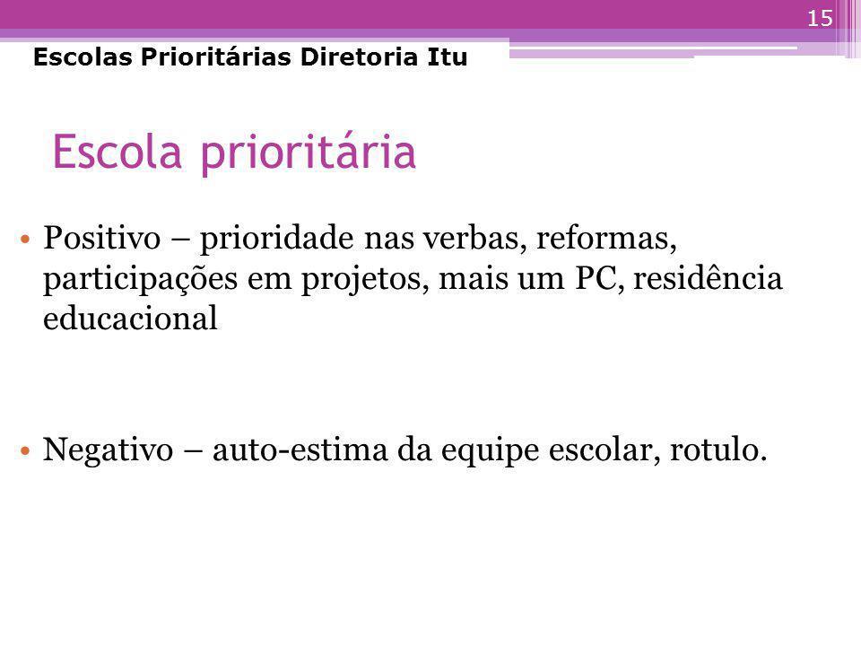 Português maior ou igual a 37% = prioritária Português maior ou igual a 54% = prioritária 14