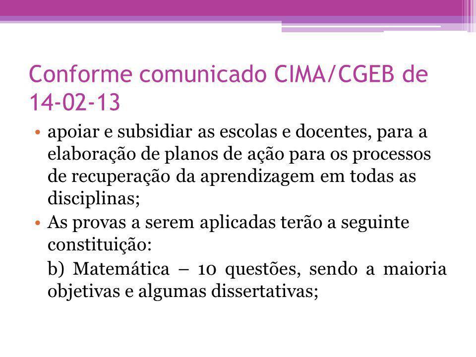 Avaliação de Aprendizagem em Processo - 2013 MATEMÁTICA