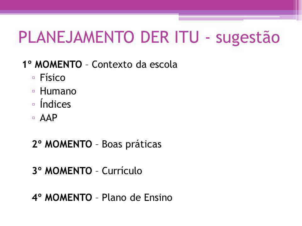 QUEM DEVE PARTICIPAR DO PLANEJAMENTO Orientações para o planejamento 2013 Pág.