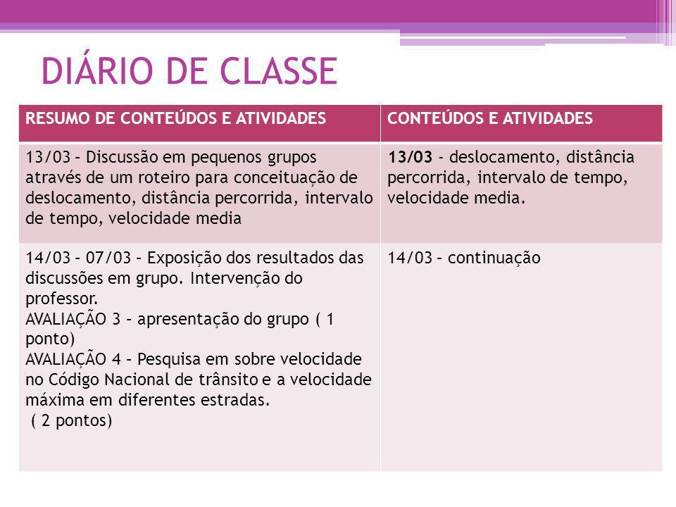 DIÁRIO DE CLASSE RESUMO DE CONTEÚDOS E ATIVIDADES 06/03 –Discussão em pequenos grupos através de um roteiro para classificação de movimentos cotidianos, seus elementos e grandezas.
