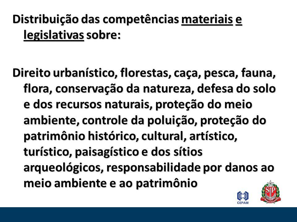 Distribuição das competências materiais e legislativas sobre: Direito urbanístico, florestas, caça, pesca, fauna, flora, conservação da natureza, defe