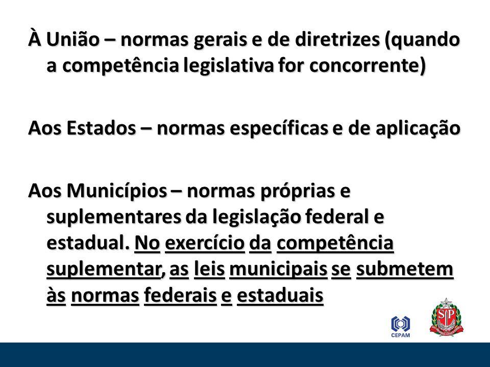 À União – normas gerais e de diretrizes (quando a competência legislativa for concorrente) Aos Estados – normas específicas e de aplicação Aos Municíp