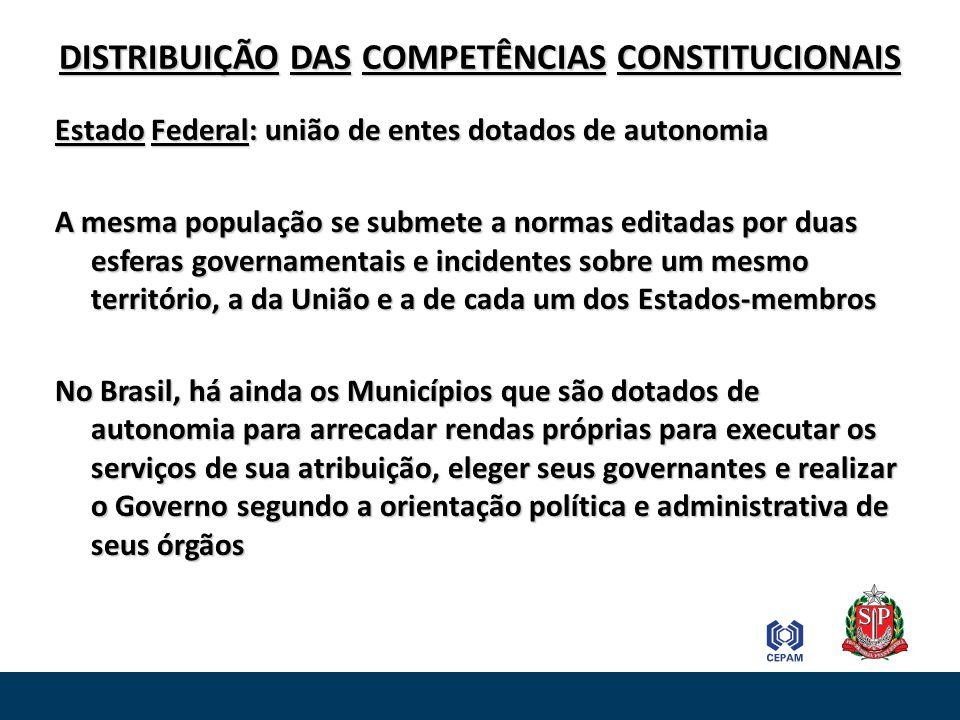 A CF determina aos entes federados competências legislativas e materiais Legislativas: exclusivas, privativas, concorrentes e supletivas As privativas são de competência da União (art.