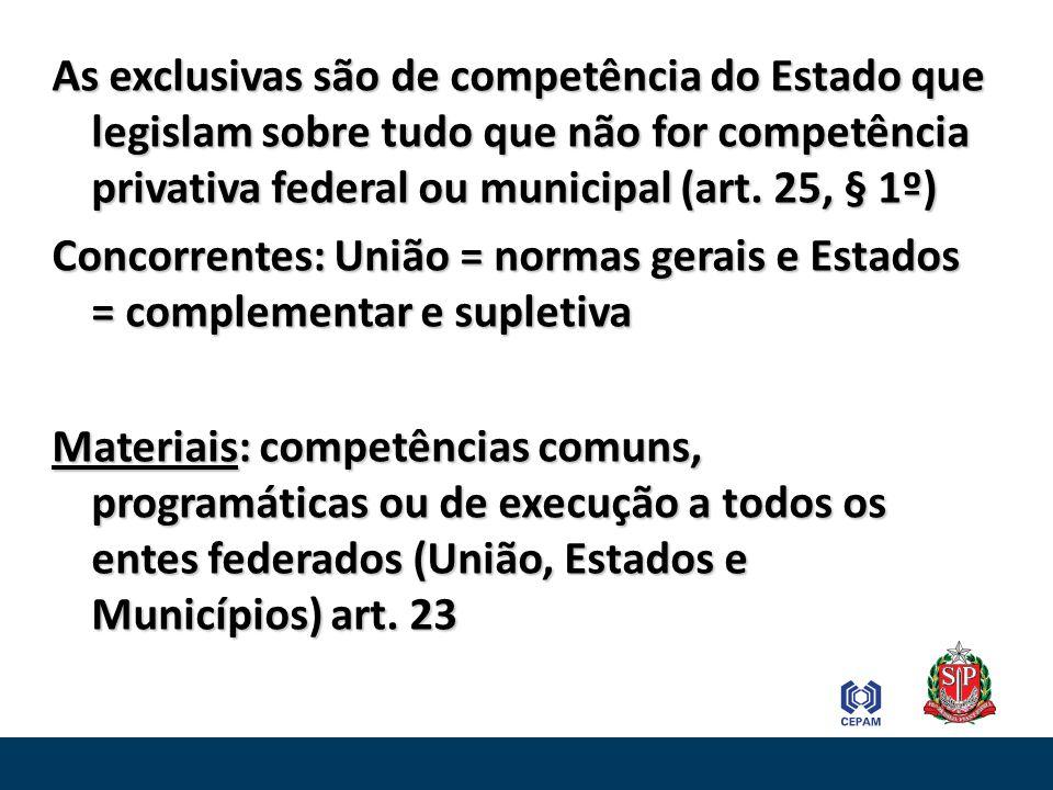 As exclusivas são de competência do Estado que legislam sobre tudo que não for competência privativa federal ou municipal (art. 25, § 1º) Concorrentes