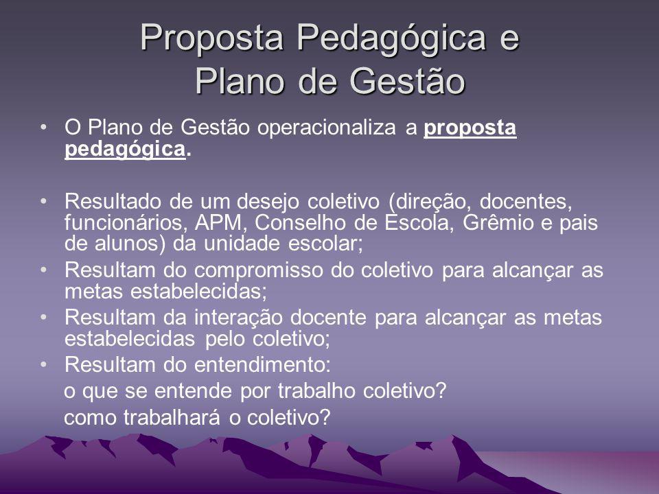 Proposta Pedagógica e Plano de Gestão O Plano de Gestão operacionaliza a proposta pedagógica. Resultado de um desejo coletivo (direção, docentes, func