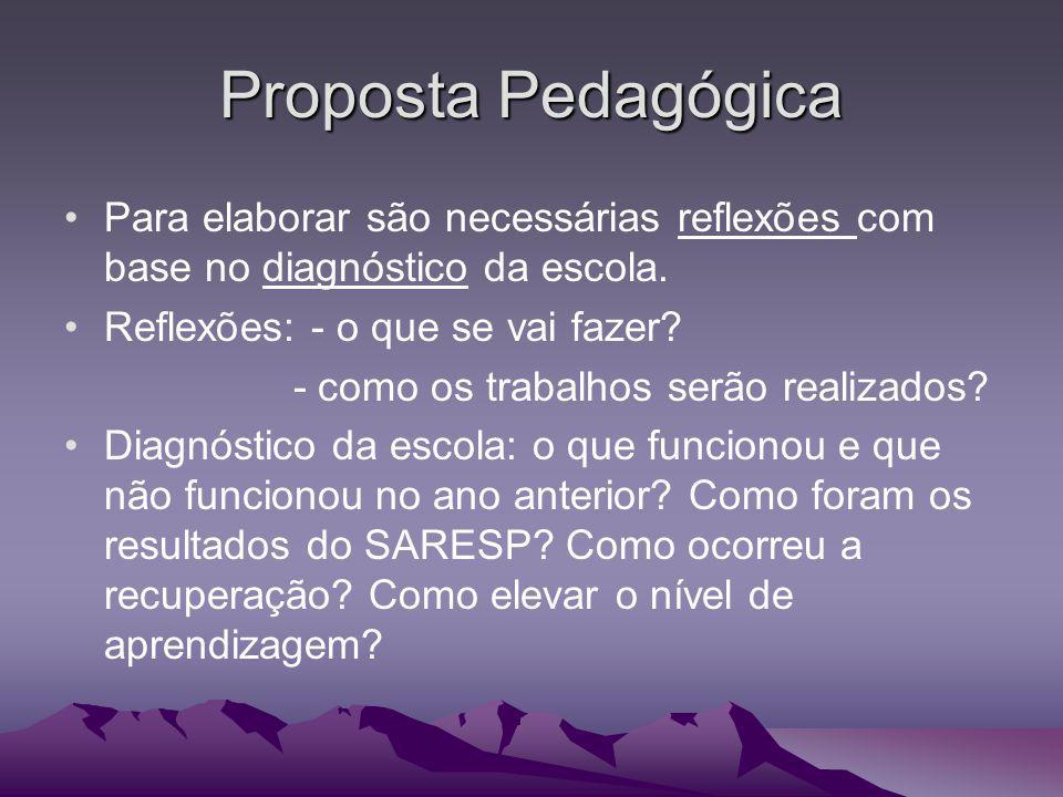 Proposta Pedagógica Para elaborar são necessárias reflexões com base no diagnóstico da escola. Reflexões: - o que se vai fazer? - como os trabalhos se