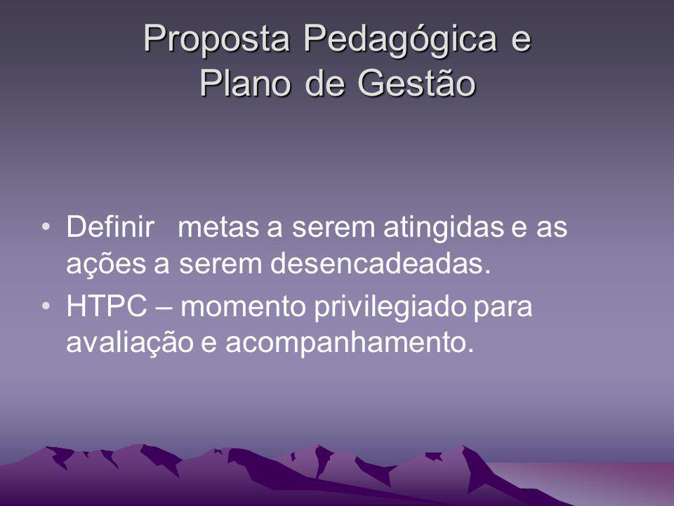 Proposta Pedagógica e Plano de Gestão Definir metas a serem atingidas e as ações a serem desencadeadas. HTPC – momento privilegiado para avaliação e a
