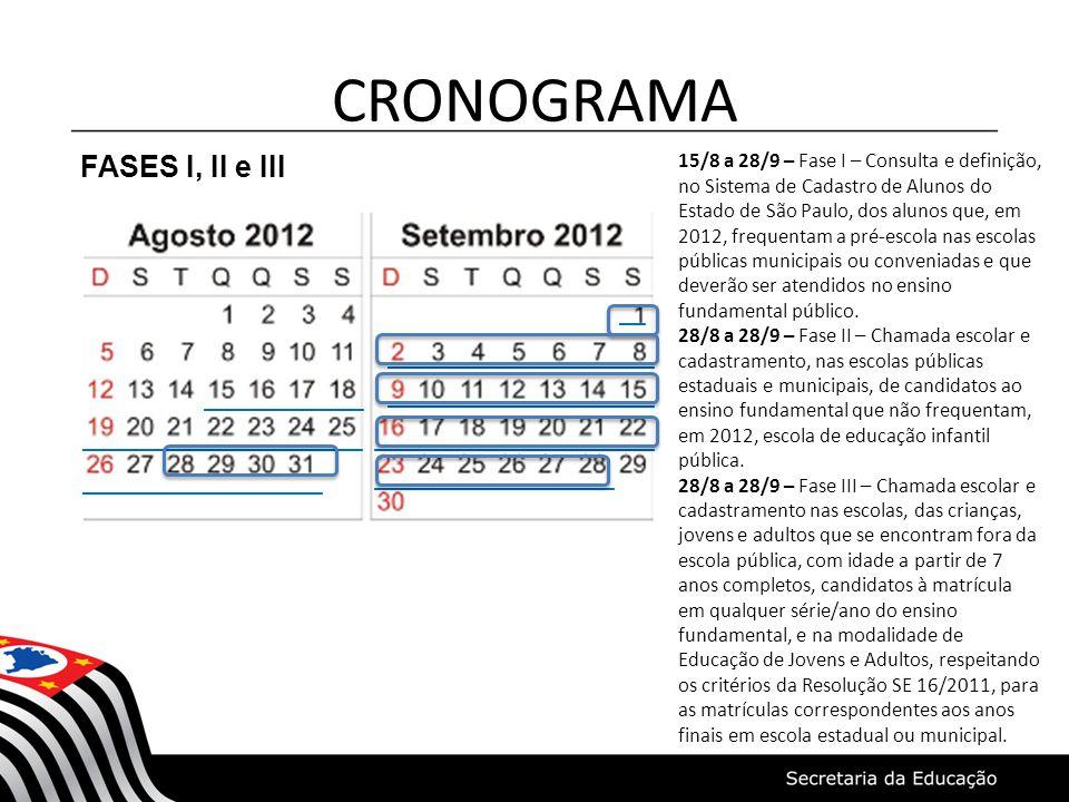 CRONOGRAMA FASES I, II e III 15/8 a 28/9 – Fase I – Consulta e definição, no Sistema de Cadastro de Alunos do Estado de São Paulo, dos alunos que, em