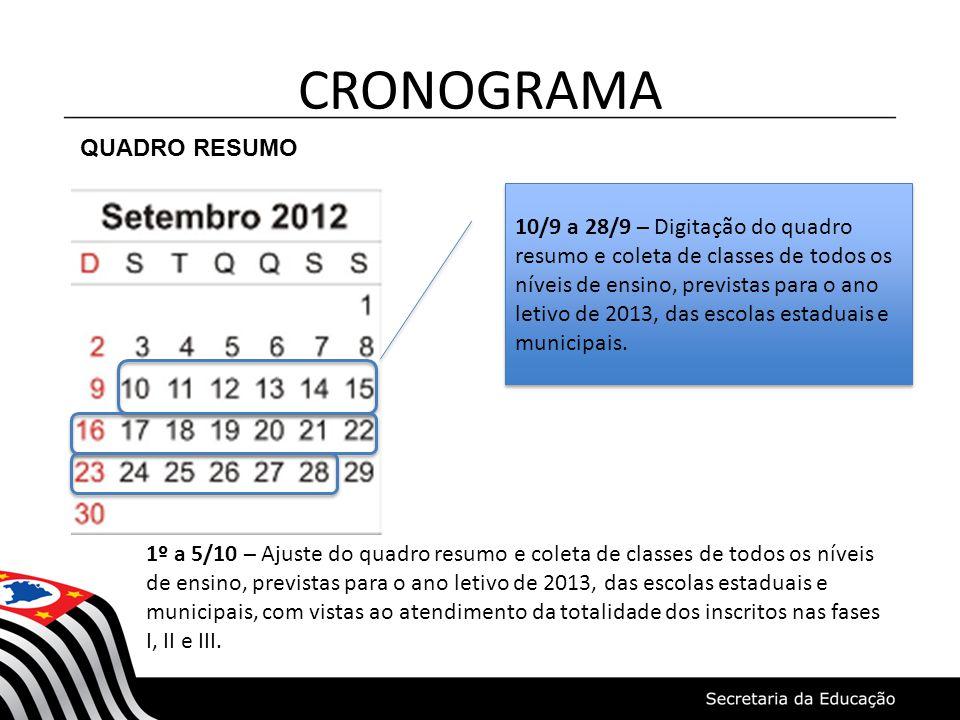 CRONOGRAMA QUADRO RESUMO 10/9 a 28/9 – Digitação do quadro resumo e coleta de classes de todos os níveis de ensino, previstas para o ano letivo de 201
