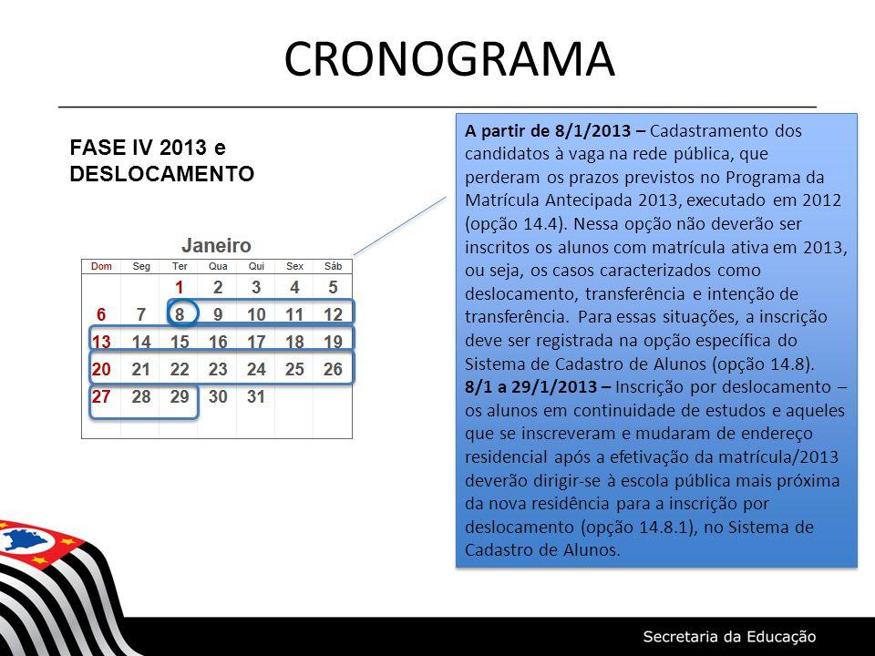 CRONOGRAMA FASE IV 2013 e DESLOCAMENTO A partir de 8/1/2013 – Cadastramento dos candidatos à vaga na rede pública, que perderam os prazos previstos no Programa da Matrícula Antecipada 2013, executado em 2012 (opção 14.4).