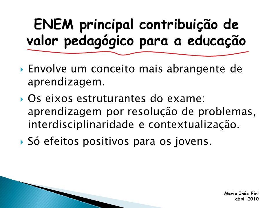 Maria Inês Fini abril 2010 Envolve um conceito mais abrangente de aprendizagem. Os eixos estruturantes do exame: aprendizagem por resolução de problem