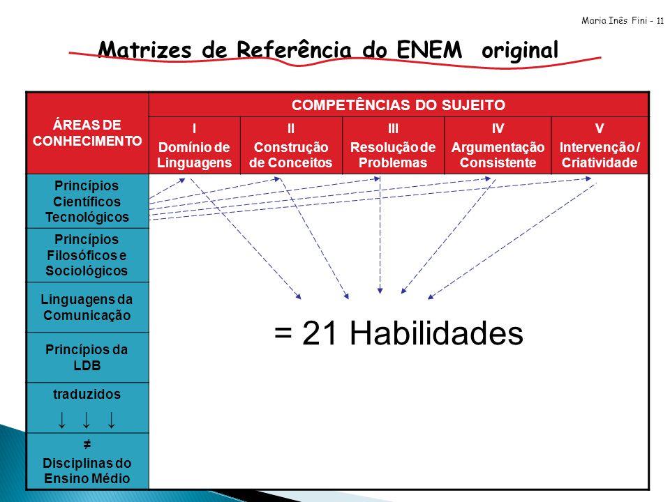 Maria Inês Fini abril 2010 Maria Inês Fini - 11 ÁREAS DE CONHECIMENTO COMPETÊNCIAS DO SUJEITO I Domínio de Linguagens II Construção de Conceitos III R