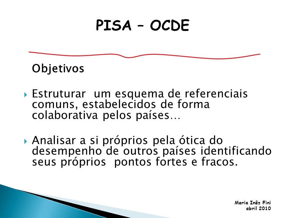 Maria Inês Fini abril 2010 Objetivos Estruturar um esquema de referenciais comuns, estabelecidos de forma colaborativa pelos países… Analisar a si pró