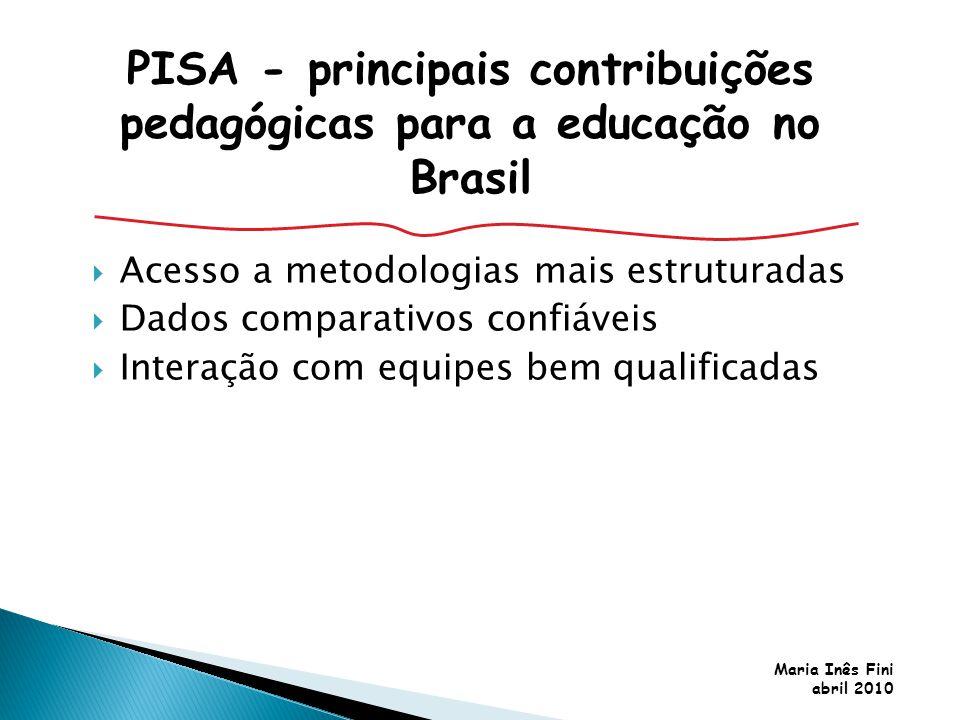 Maria Inês Fini abril 2010 Acesso a metodologias mais estruturadas Dados comparativos confiáveis Interação com equipes bem qualificadas PISA - princip