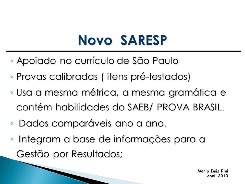 Maria Inês Fini abril 2010 Apoiado no currículo de São Paulo Apoiado no currículo de São Paulo Provas calibradas ( itens pré-testados) Provas calibrad