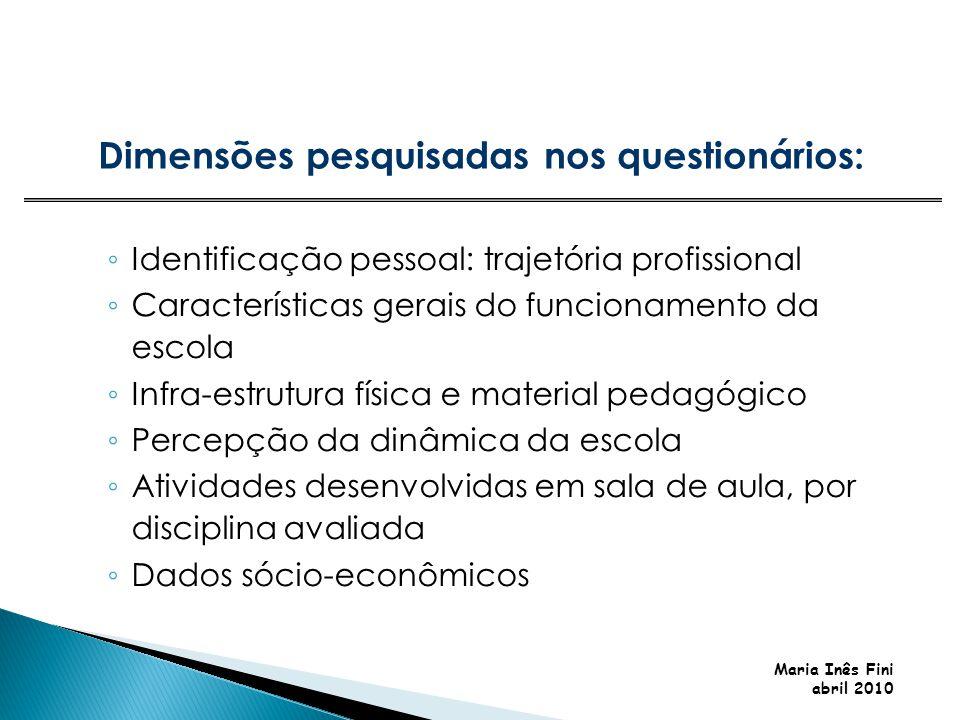Maria Inês Fini abril 2010 Identificação pessoal: trajetória profissional Características gerais do funcionamento da escola Infra-estrutura física e m