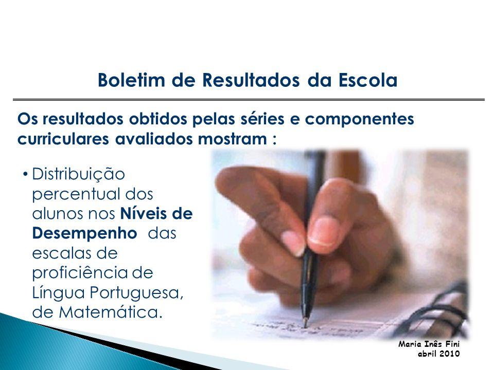 Maria Inês Fini abril 2010 Os resultados obtidos pelas séries e componentes curriculares avaliados mostram : Distribuição percentual dos alunos nos Ní