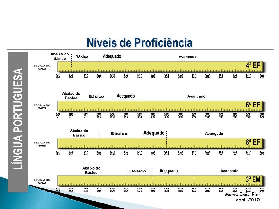 Maria Inês Fini abril 2010 Níveis de Proficiência
