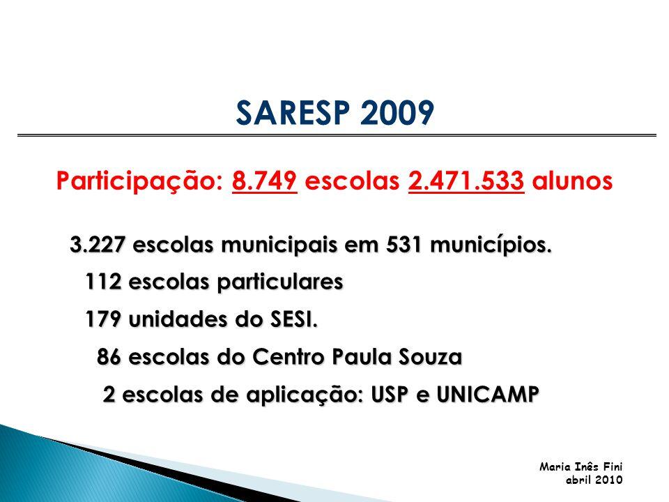Maria Inês Fini abril 2010 3.227 escolas municipais em 531 municípios. 3.227 escolas municipais em 531 municípios. 112 escolas particulares 112 escola