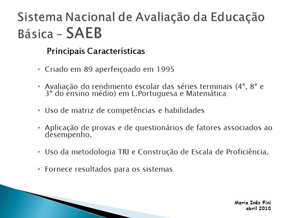 Maria Inês Fini abril 2010 Principais Características Criado em 89 aperfeiçoado em 1995 Avaliação do rendimento escolar das séries terminais (4ª, 8ª e