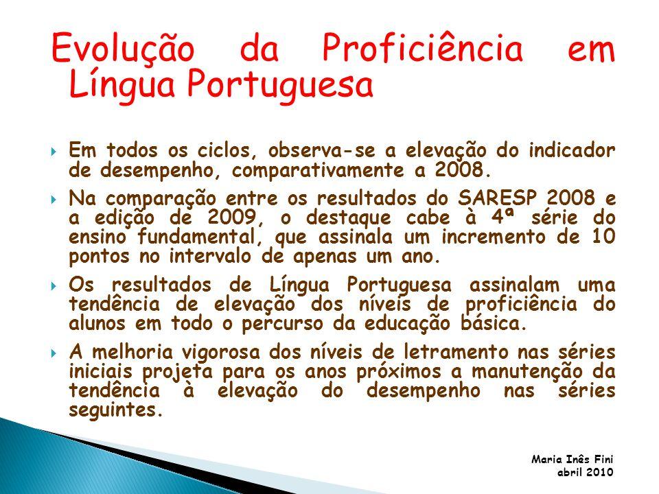 Maria Inês Fini abril 2010 Evolução da Proficiência em Língua Portuguesa Em todos os ciclos, observa-se a elevação do indicador de desempenho, compara