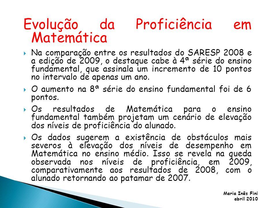 Maria Inês Fini abril 2010 Evolução da Proficiência em Matemática Na comparação entre os resultados do SARESP 2008 e a edição de 2009, o destaque cabe