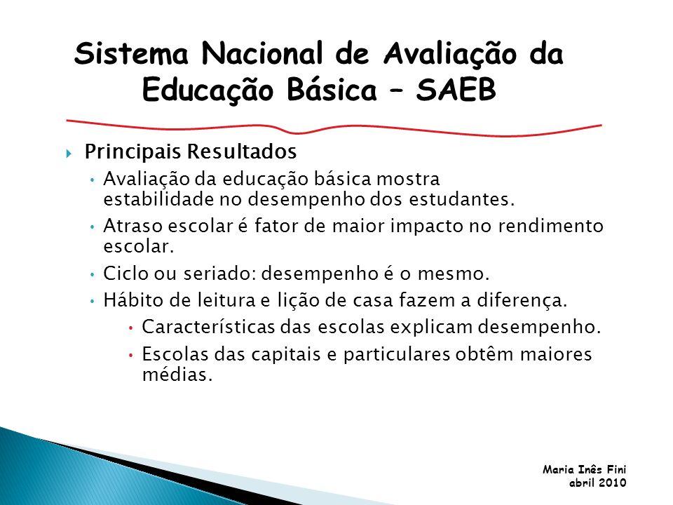 Maria Inês Fini abril 2010 Principais Resultados Avaliação da educação básica mostra estabilidade no desempenho dos estudantes. Atraso escolar é fator