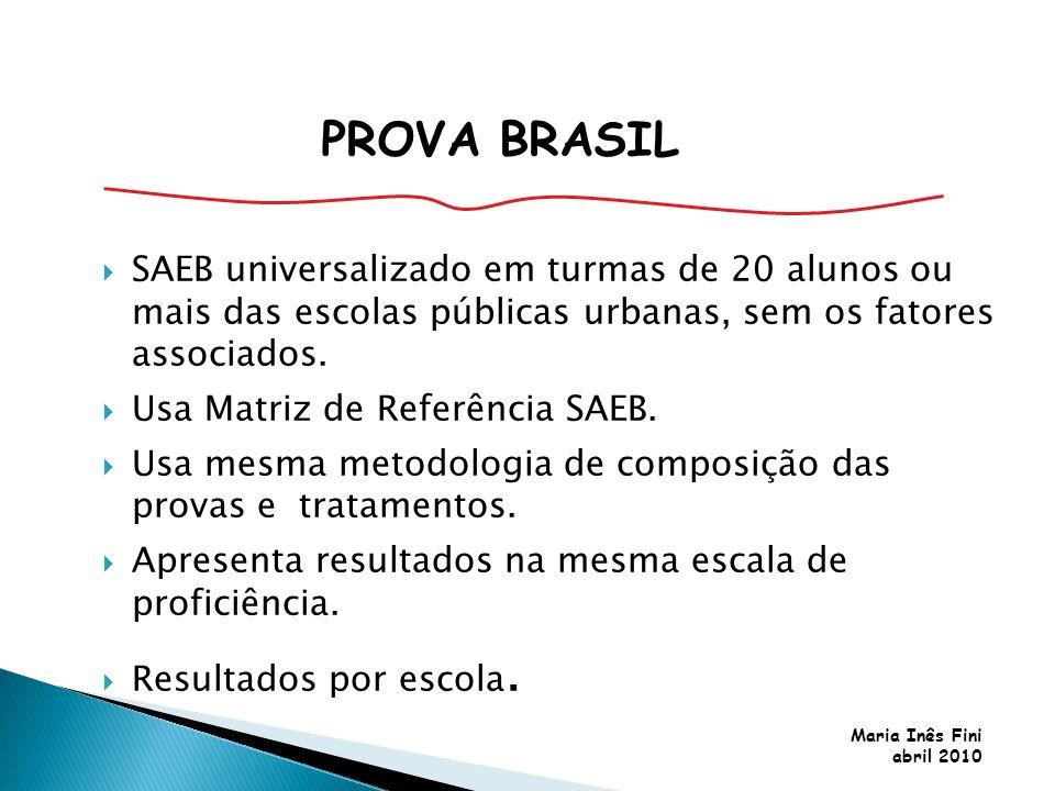 Maria Inês Fini abril 2010 SAEB universalizado em turmas de 20 alunos ou mais das escolas públicas urbanas, sem os fatores associados. Usa Matriz de R