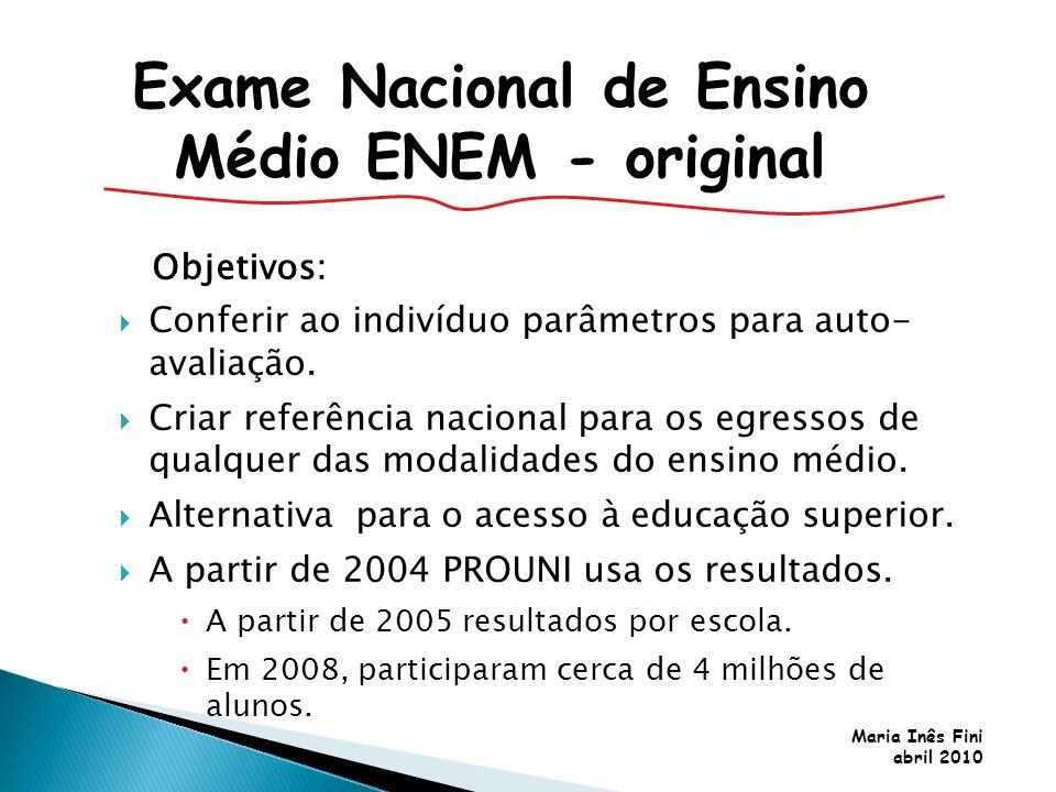 Maria Inês Fini abril 2010 Objetivos: Conferir ao indivíduo parâmetros para auto- avaliação. Criar referência nacional para os egressos de qualquer da