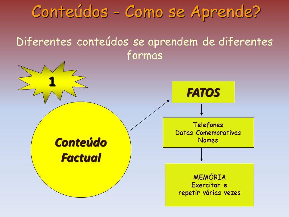 Princípios didáticos que determinam uma boa situação de aprendizagem O conteúdo trabalhado mantém suas características De objeto sociocultural real, sem se transformar em objeto escolar vazio de significado social.