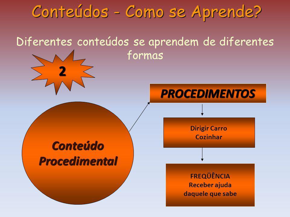 1 ConteúdoFactual Conteúdos - Como se Aprende.