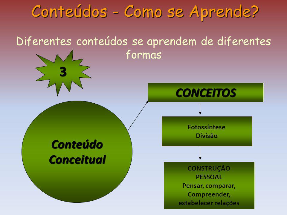 ConteúdoProcedimental Conteúdos - Como se Aprende.