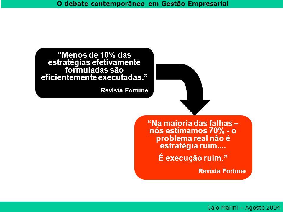 Menos de 10% das estratégias efetivamente formuladas são eficientemente executadas. Revista Fortune Na maioria das falhas – nós estimamos 70% - o prob