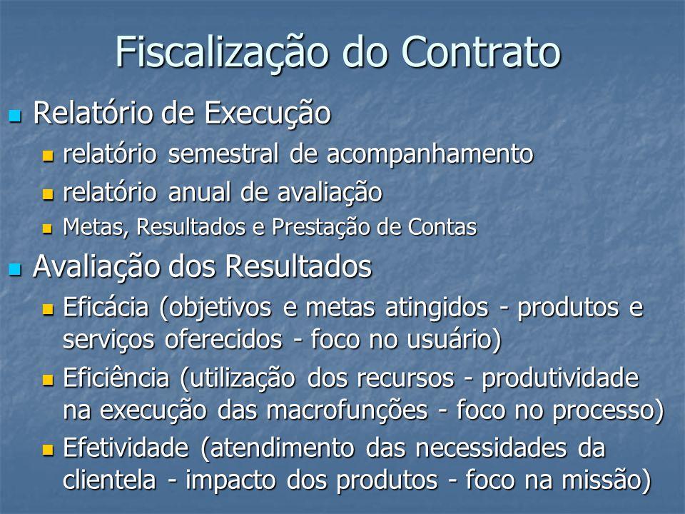 Fiscalização do Contrato Relatório de Execução Relatório de Execução relatório semestral de acompanhamento relatório semestral de acompanhamento relatório anual de avaliação relatório anual de avaliação Metas, Resultados e Prestação de Contas Metas, Resultados e Prestação de Contas Avaliação dos Resultados Avaliação dos Resultados Eficácia (objetivos e metas atingidos - produtos e serviços oferecidos - foco no usuário) Eficácia (objetivos e metas atingidos - produtos e serviços oferecidos - foco no usuário) Eficiência (utilização dos recursos - produtividade na execução das macrofunções - foco no processo) Eficiência (utilização dos recursos - produtividade na execução das macrofunções - foco no processo) Efetividade (atendimento das necessidades da clientela - impacto dos produtos - foco na missão) Efetividade (atendimento das necessidades da clientela - impacto dos produtos - foco na missão)