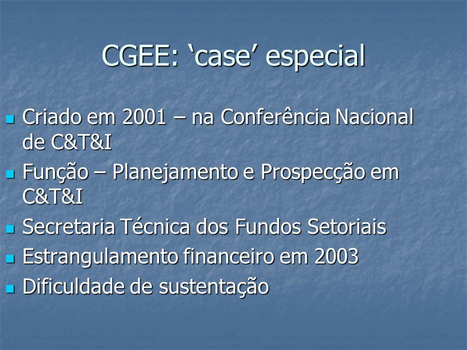CGEE: case especial Criado em 2001 – na Conferência Nacional de C&T&I Criado em 2001 – na Conferência Nacional de C&T&I Função – Planejamento e Prospecção em C&T&I Função – Planejamento e Prospecção em C&T&I Secretaria Técnica dos Fundos Setoriais Secretaria Técnica dos Fundos Setoriais Estrangulamento financeiro em 2003 Estrangulamento financeiro em 2003 Dificuldade de sustentação Dificuldade de sustentação
