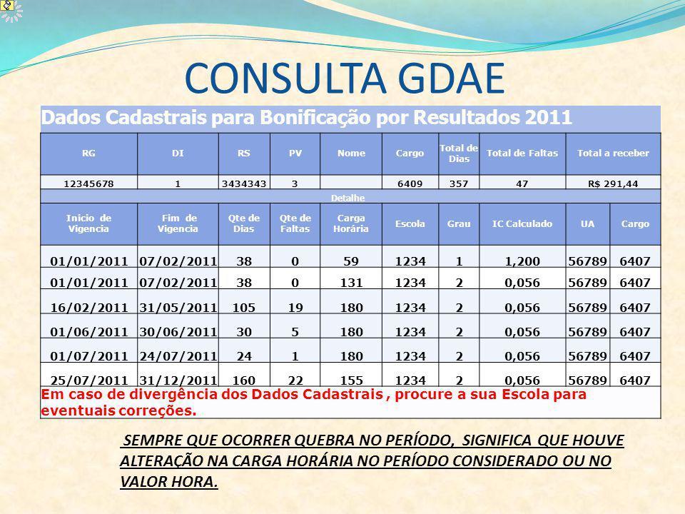 Dados Cadastrais para Bonificação por Resultados 2011 RGDIRSPVNomeCargo Total de Dias Total de FaltasTotal a receber 12345678134343433 640935747R$ 291