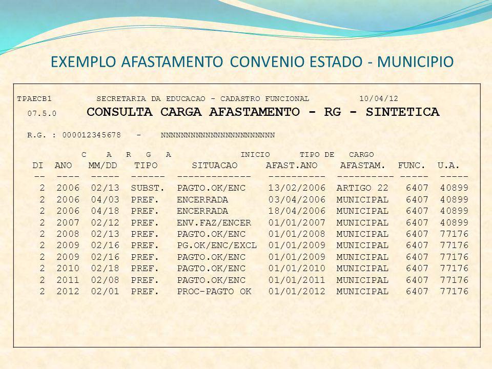 EXEMPLO AFASTAMENTO CONVENIO ESTADO - MUNICIPIO TPAECB1 SECRETARIA DA EDUCACAO - CADASTRO FUNCIONAL 10/04/12 07.5.0 CONSULTA CARGA AFASTAMENTO - RG -