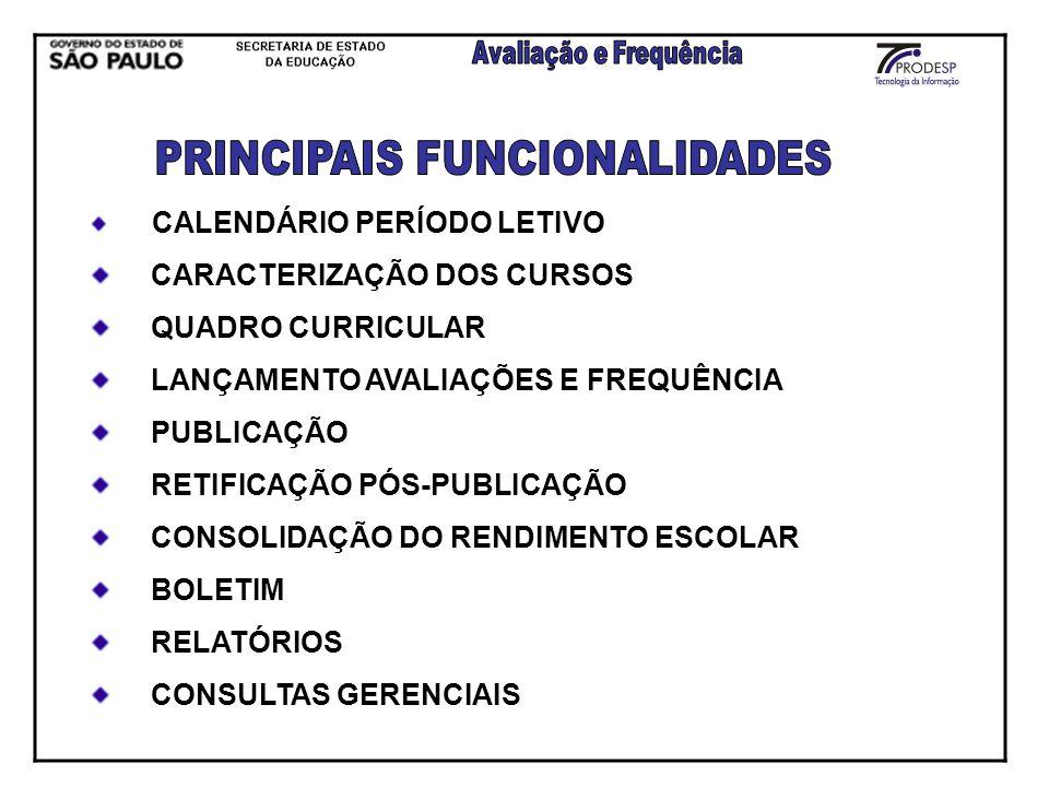 CALENDÁRIO PERÍODO LETIVO CARACTERIZAÇÃO DOS CURSOS QUADRO CURRICULAR LANÇAMENTO AVALIAÇÕES E FREQUÊNCIA PUBLICAÇÃO RETIFICAÇÃO PÓS-PUBLICAÇÃO CONSOLI