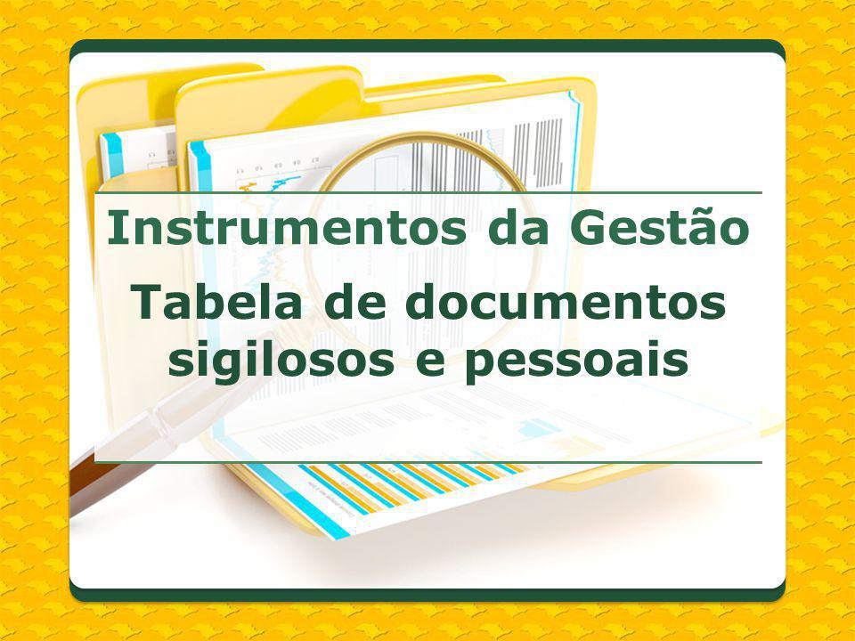 z Instrumentos da Gestão Tabela de documentos sigilosos e pessoais