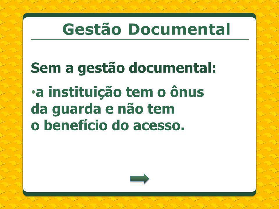 Gestão Documental Sem a gestão documental: a instituição tem o ônus da guarda e não tem o benefício do acesso.