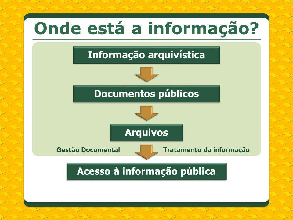 Onde está a informação? Informação arquivísticaDocumentos públicos ArquivosAcesso à informação pública Gestão DocumentalTratamento da informação