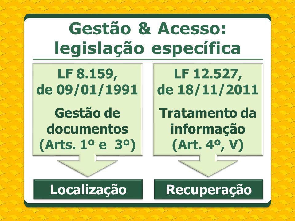 Gestão & Acesso: legislação específica LF 8.159, de 09/01/1991 Gestão de documentos (Arts. 1º e 3º) Localização LF 12.527, de 18/11/2011 Tratamento da