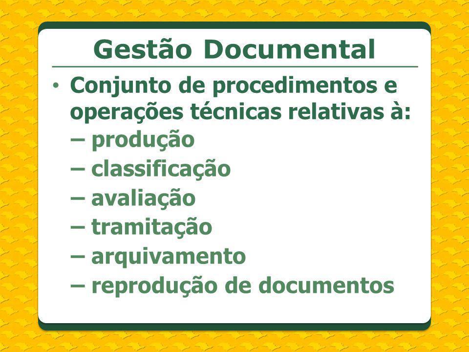 Gestão Documental Conjunto de procedimentos e operações técnicas relativas à: – produção – classificação – avaliação – tramitação – arquivamento – rep