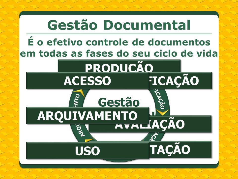 É o efetivo controle de documentos em todas as fases do seu ciclo de vida Gestão Documental PRODUÇÃO CLASSIFICAÇÃO AVALIAÇÃO TRAMITAÇÃO USO ARQUIVAMEN