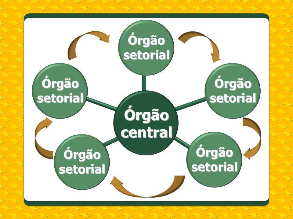 Órgãosetorial Órgãosetorial Órgãosetorial Órgãosetorial Órgãosetorial Órgãocentral