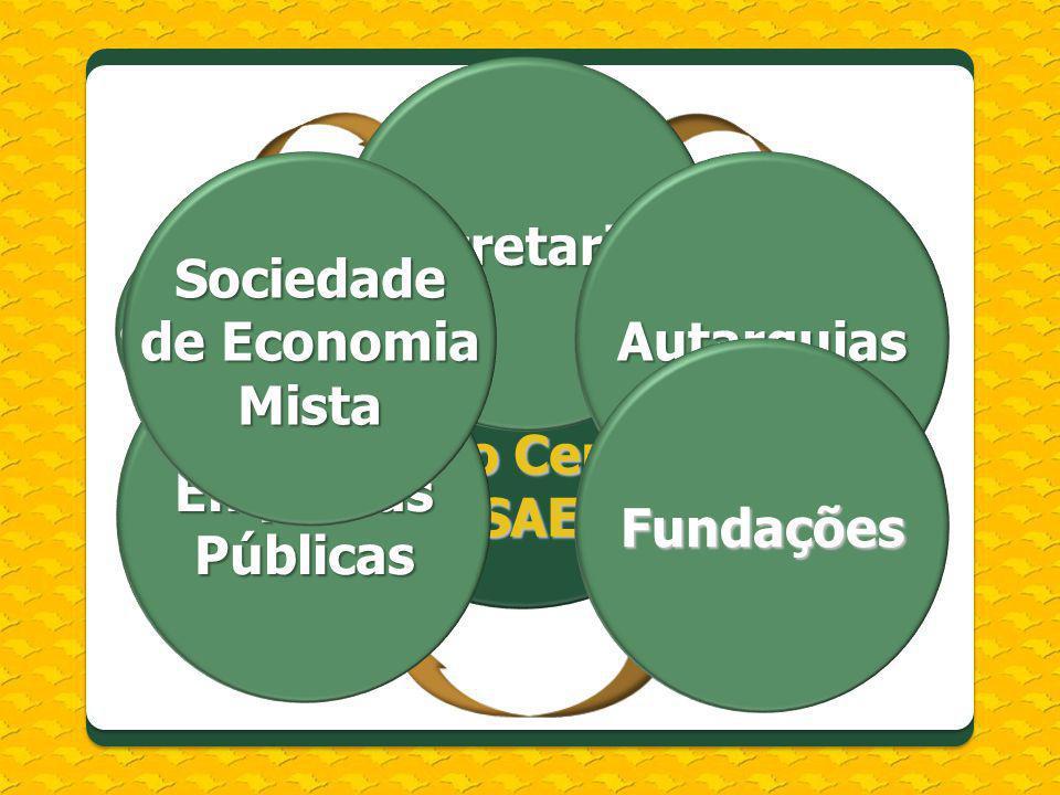 Sociedade de Economia Mista Secretarias Autarquias EmpresasPúblicas Fundações Arquivo Público do Estado Órgão Central do SAESP Arquivo Público do Esta